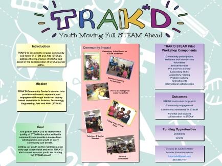 TRAK'D poster